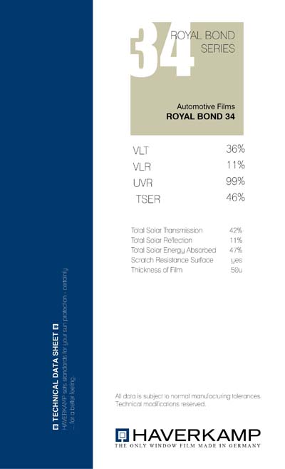 Haverkamp Royal Bond Ceramic Window Film